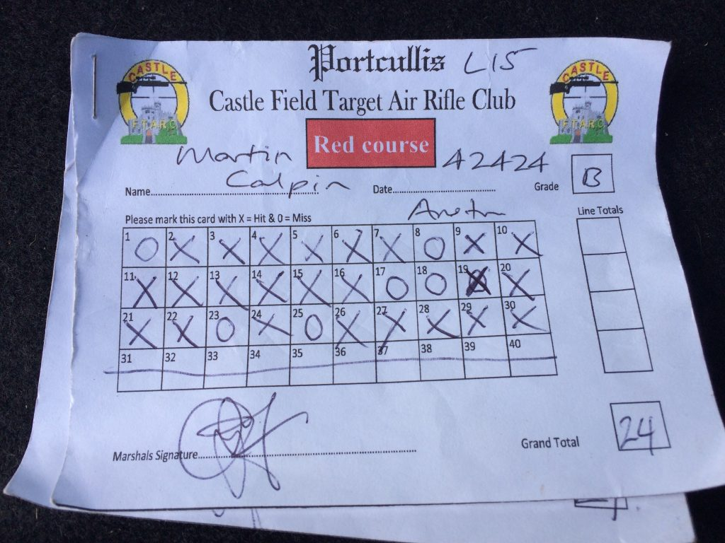 Red Course Score Card