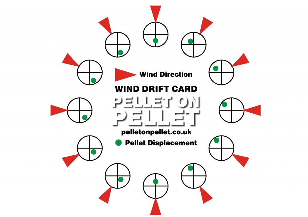 Wind Direction Field Target