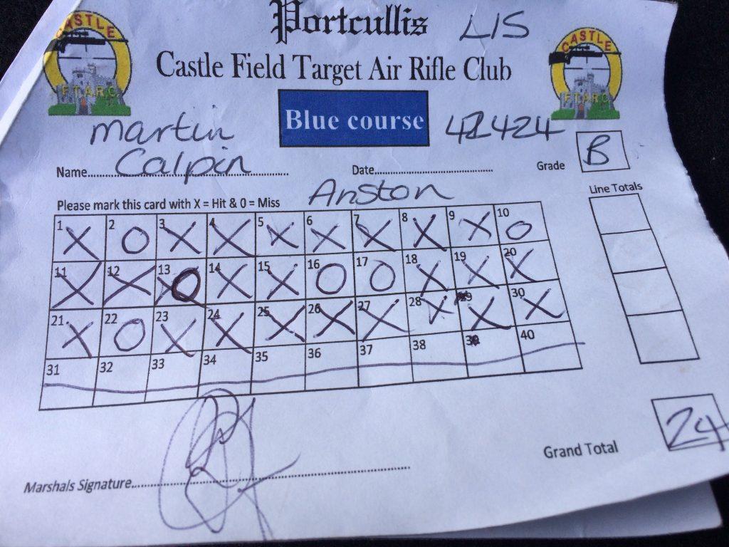 Blue Course Score Card