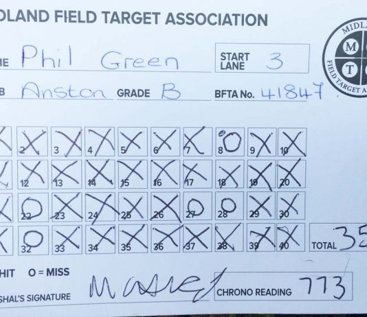 Phil's Field Target Card